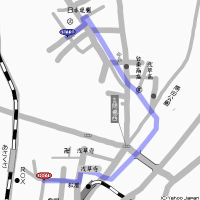 Maptest