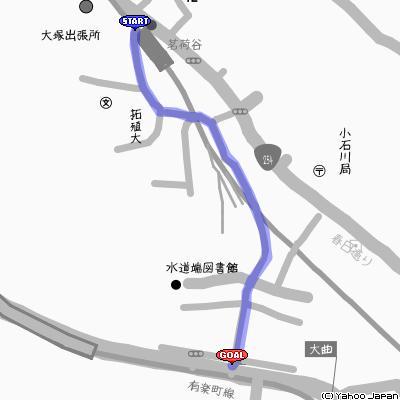 Myogamap